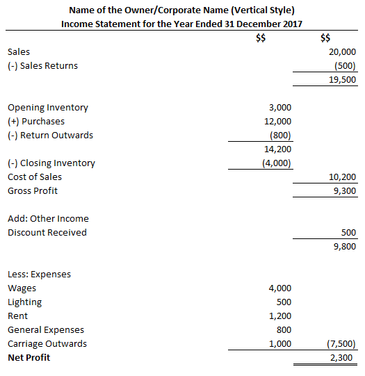 income statement trading and profit loss account