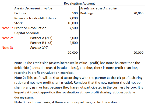 debit and credit in accounting pdf