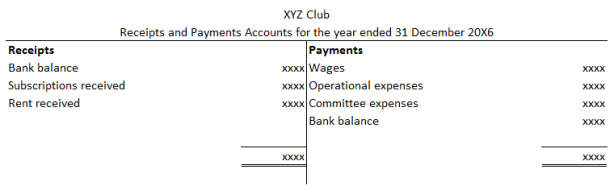 expense account format