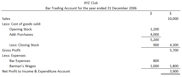 how to start a trading account